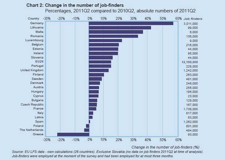 Evropski monitor prostih delovnih mest