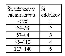 12-08-21-normativi 2-2
