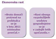 SURS: Kazalniki trajnostnega razvoja, Slovenija, 2011