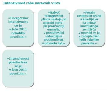 12-12-20-intenzivost rabe naravnih virov