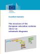 Diagrami izobraževalnih sistemov 2013/14