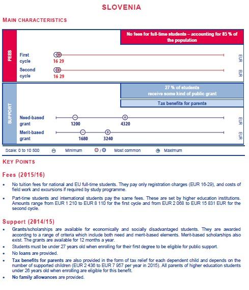 national sheet fees 15-16