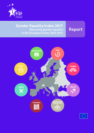 Indeks enakosti spolov 2017