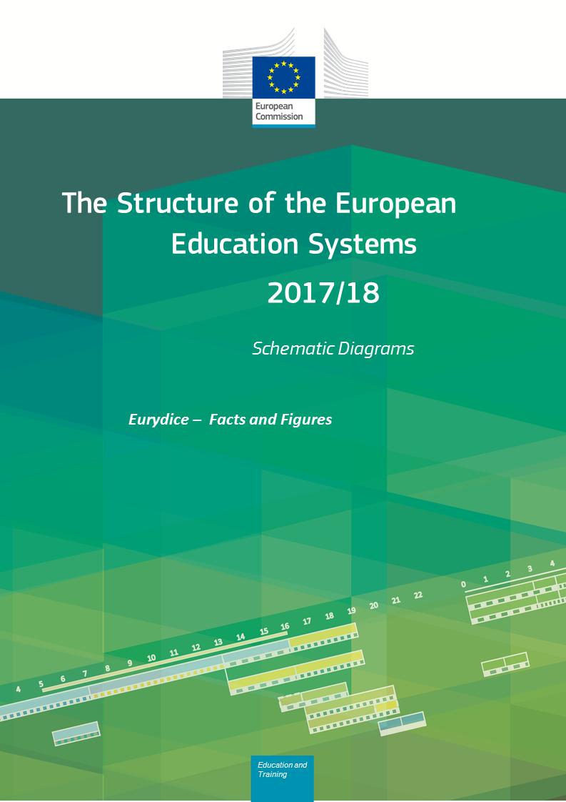 Diagrami izobraževalnih sistemov 2017/18
