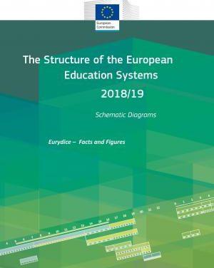 Struktura sistemov izobraževanja v Evropi 2018/19