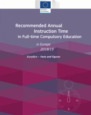 Priporočeni obseg pouka v obveznem izobraževanju v Evropi, 2018/19