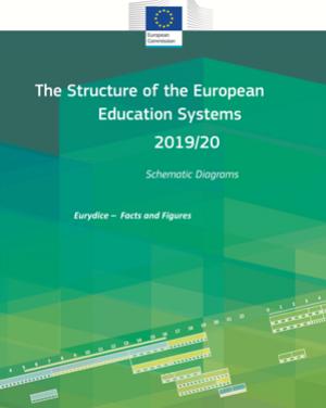Struktura sistemov izobraževanja v Evropi 2019/20