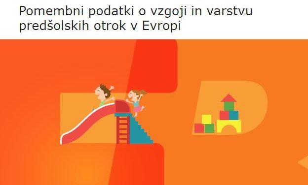 Prelet politik: Pomembni podatki o vzgoji in varstvu predšolskih otrok v Evropi