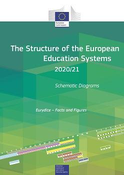 Struktura sistemov izobraževanja v Evropi 2020/21