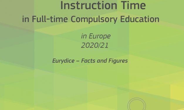 Priporočeni obseg pouka v obveznem izobraževanju v Evropi, 2020/21