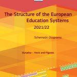 Naslovnica Schematic Diagrams 2021/22