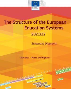 Struktura sistemov izobraževanja v Evropi 2021/22